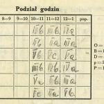 Archiwum-podział-godzin-1913