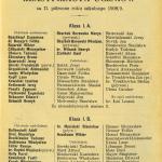 Archiwum   sprawozdanie 1908 klasyfikacja uczniów