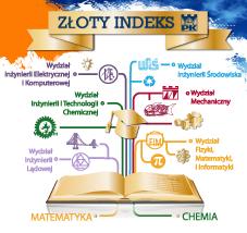 indeks-A