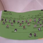 """""""Drzewo genealogiczne"""" wystawa prac uczniów 2015"""