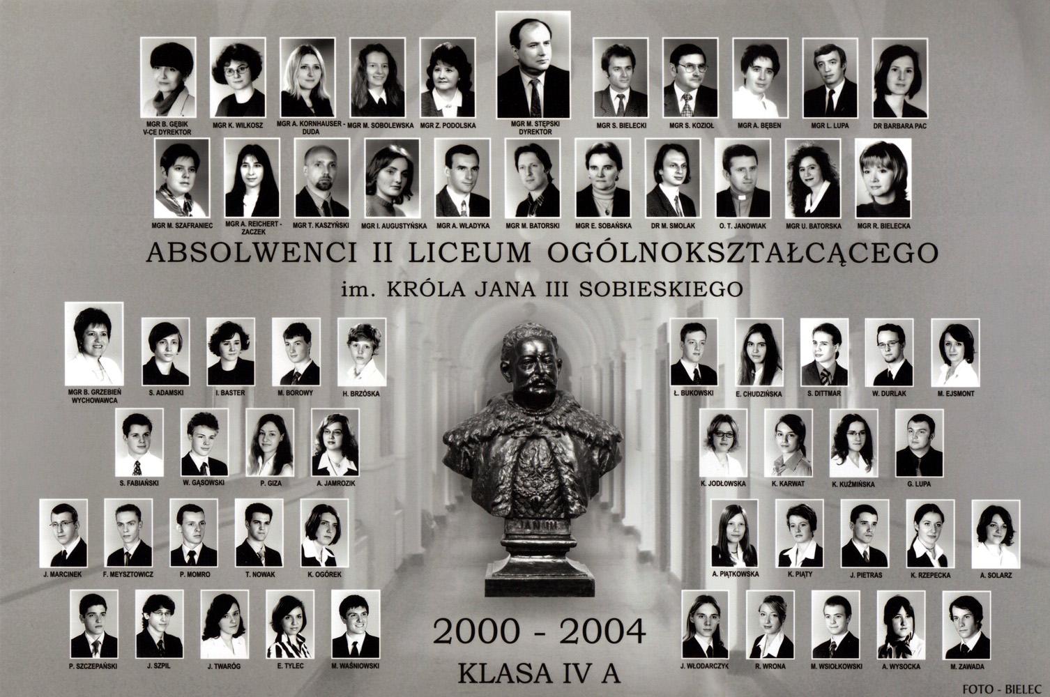 Tableau abiturientów Klasa 4 a 2004